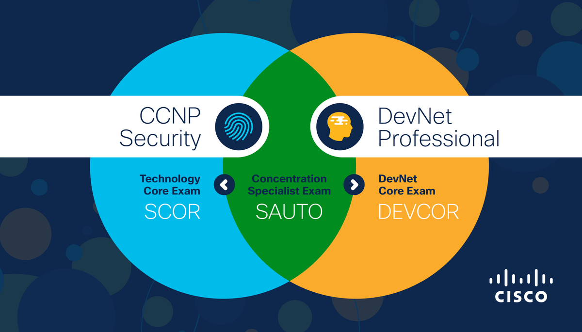 Prepare for the SAUTO exam with our official training, the Implementing Automation for Cisco Security Solutions (SAUI) v1.0 course.  Here's what you'll learn: https://t.co/0Ks8a68SEU  #DevNet #CCNP #CiscoCert