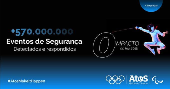 O Comitê Olímpico Internacional é um grande alvo de criminosos cibernéticos e hackers 🎯I...