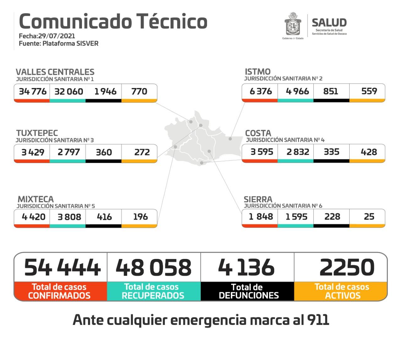 Tuxtepec, Oaxaca, una de las ciudades más afectadas por la tercer ola COVID-19