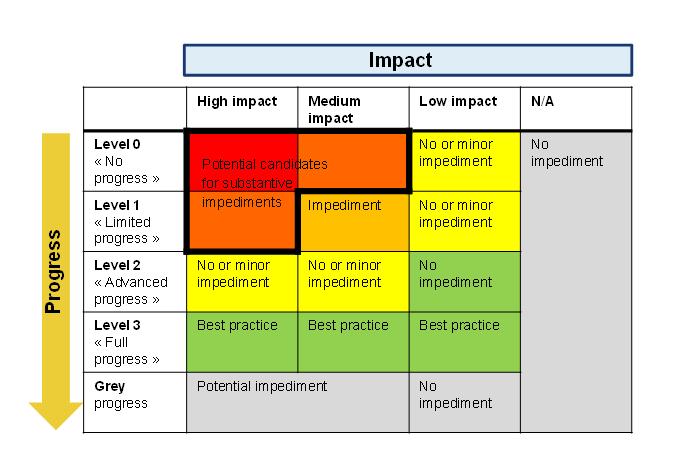 Single resolution board wiki