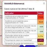 Image for the Tweet beginning: La tasa de los 7