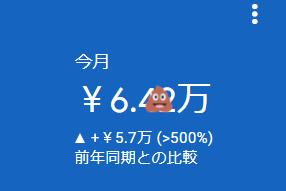 ご報告します!!!  ブログを開設して苦節3年半... 今月のアドセンス収益が6万円を超えました!!!  幾度となくアップデートを乗り越え心が折れたときもありましたが、ようやくここまでたどり着きました。  ブログも資産形成もやはりコツコツが重要ですね。