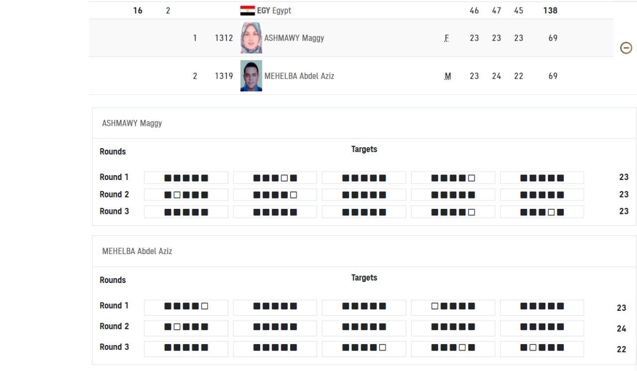 طوكيو - أرقام اللاعبة ماجي عشماوي واللاعب عبدالعزيز محيلبة