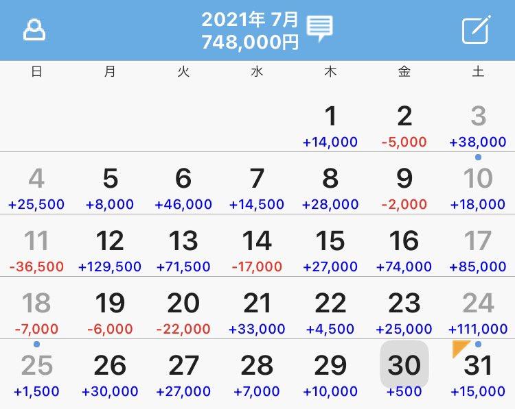 test ツイッターメディア - 今月玉の上振れがどうかしてましたね😅 スロはフリーズ2回引けてる叛逆がTOP、今月設定ツモれたのリゼロとまど2くらいしかないので来月はそこを反省しながらやり繰りします とはいえ時期的なものを考慮したら、設定狙いの比重は落とさざるを得ませんね😑 https://t.co/4TufLT6Vaz