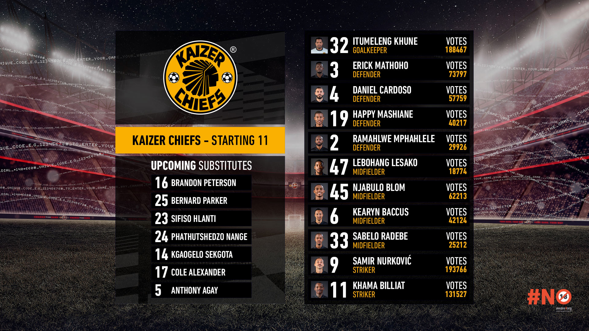 Kaizer Chiefs on Twitter