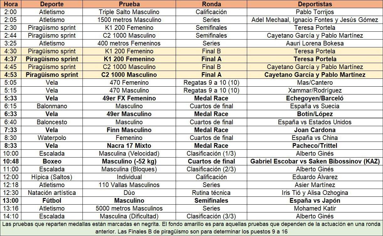 Juegos Olímpicos Tokio 2020  - Página 2 E7yLwNLWEAE4lak?format=jpg&name=large