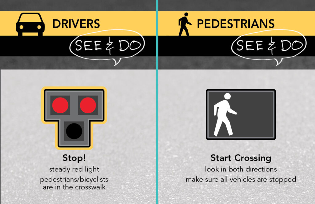 Image showing the pedestrian hybrid beacon's stoplights for drivers and the walk sign for pedestrians.