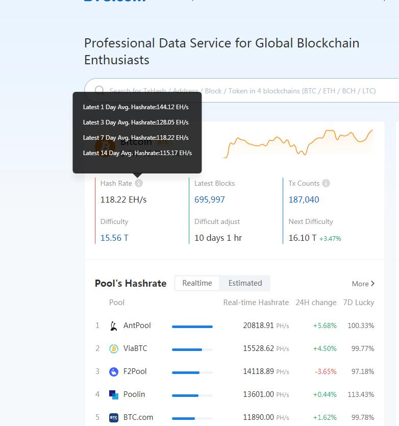 negoziazione bitcoin youtube btc mercati linkedin