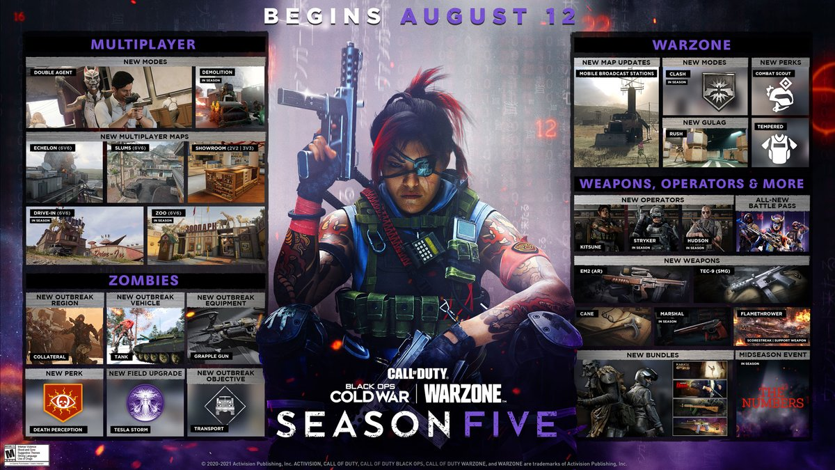Breaking: Black Ops Cold War & Warzone Season 5 Roadmap. https://t.co/IqqxsyDjzg