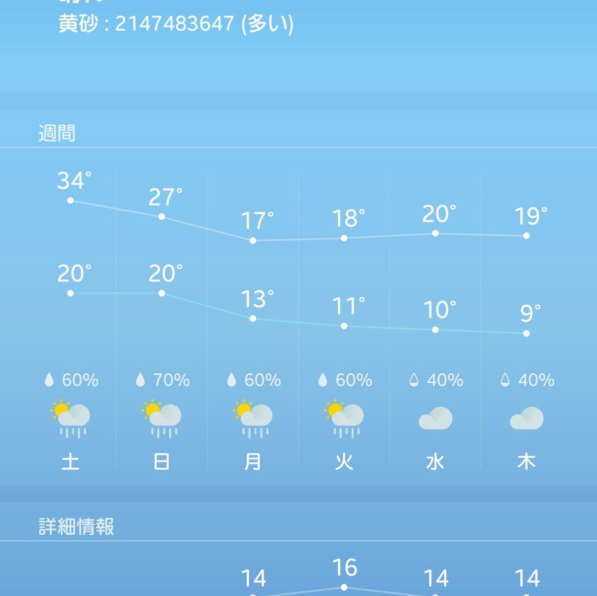 今北海道がヤバイ!?北海道江丹別で最高気温38.4℃を観測する!