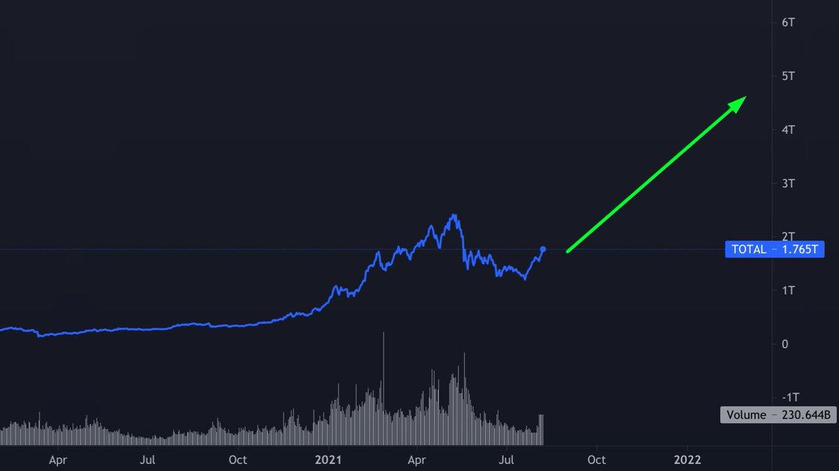 angelbtc tradingview)