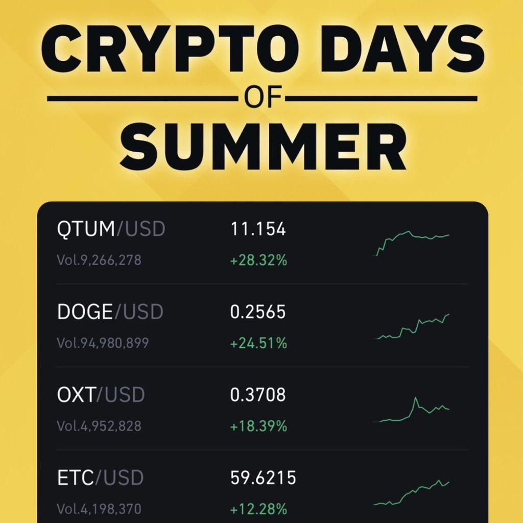 btc mercato usd 0 1645 bitcoin