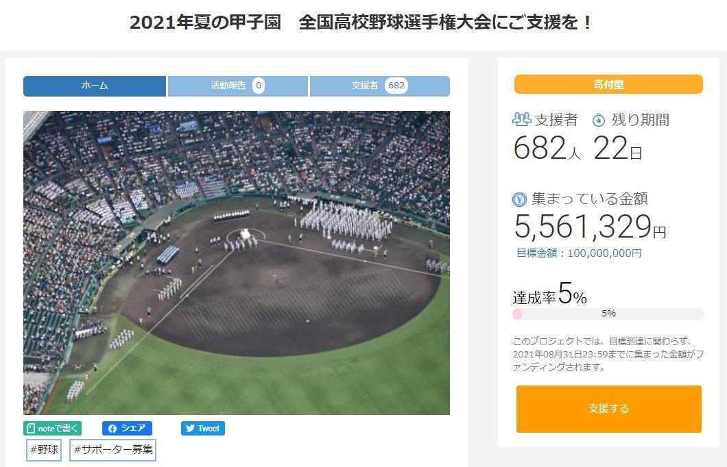 高校野球連盟、クラウドファンディングで寄付を募るも達成率5%!