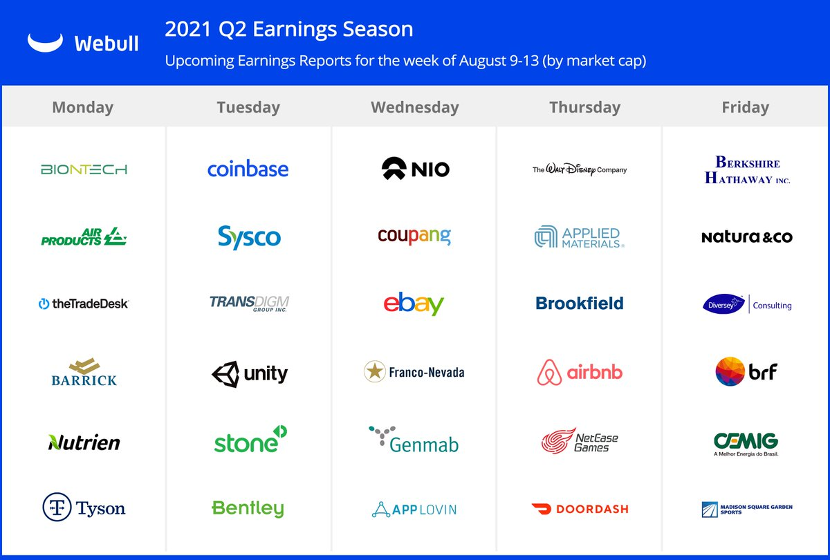 Here are a few companies scheduled to release their Q2 #EarningsReports this week! Visit the #Webull Community to learn more.