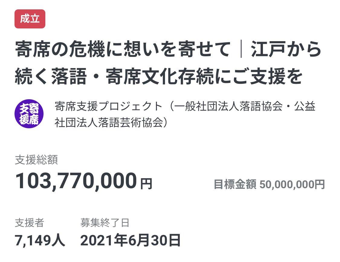 たったこれだけで123万円!?西野があなたを意識する権!
