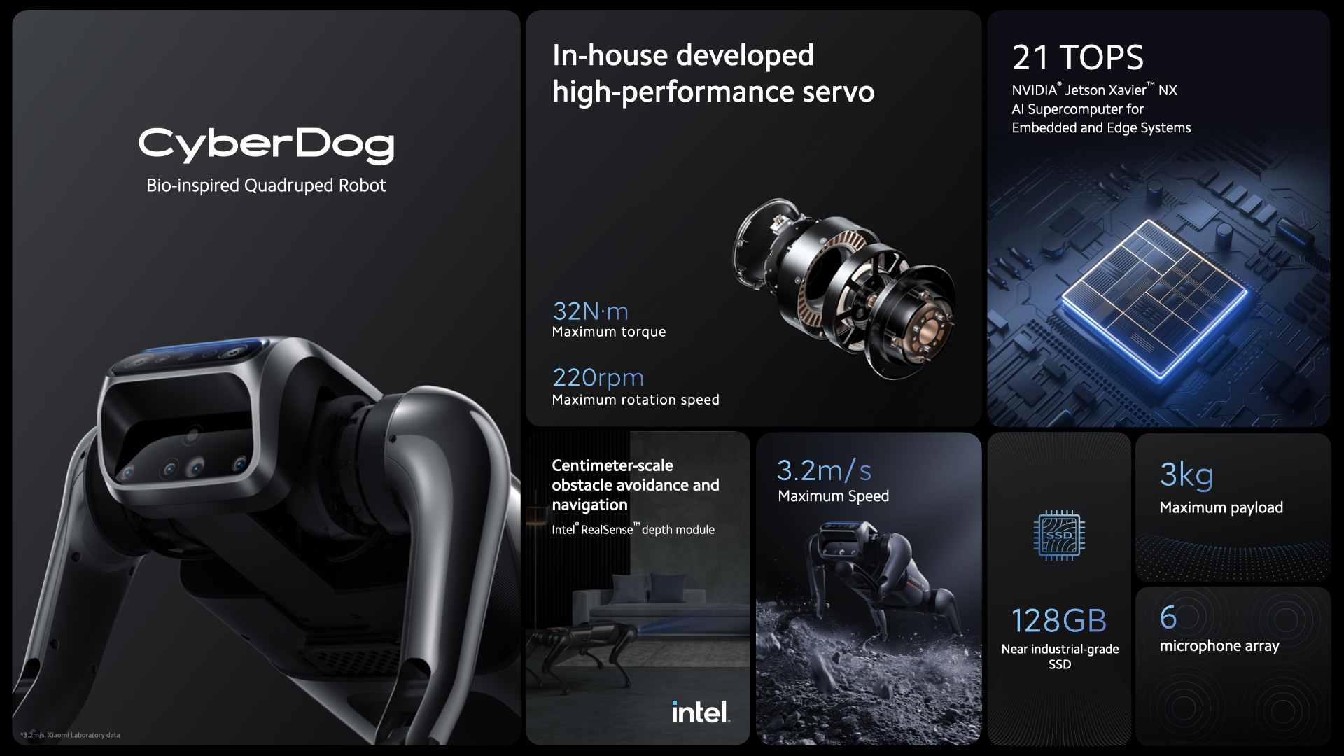 CyberDog info