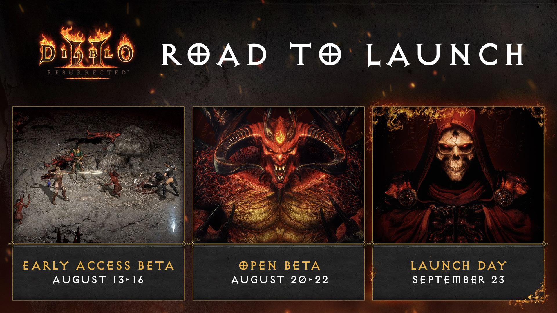 Diablo II Resurrected: открытое бета-тестирование