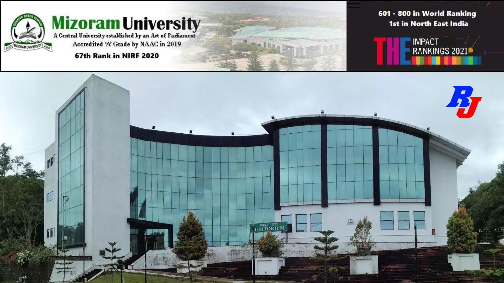 Guest Faculty Advertisement at Mizoram University (Central University), Aizawl, India, Total Post