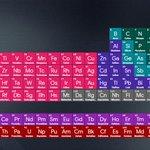 Image for the Tweet beginning: La tabla periódica interactiva de
