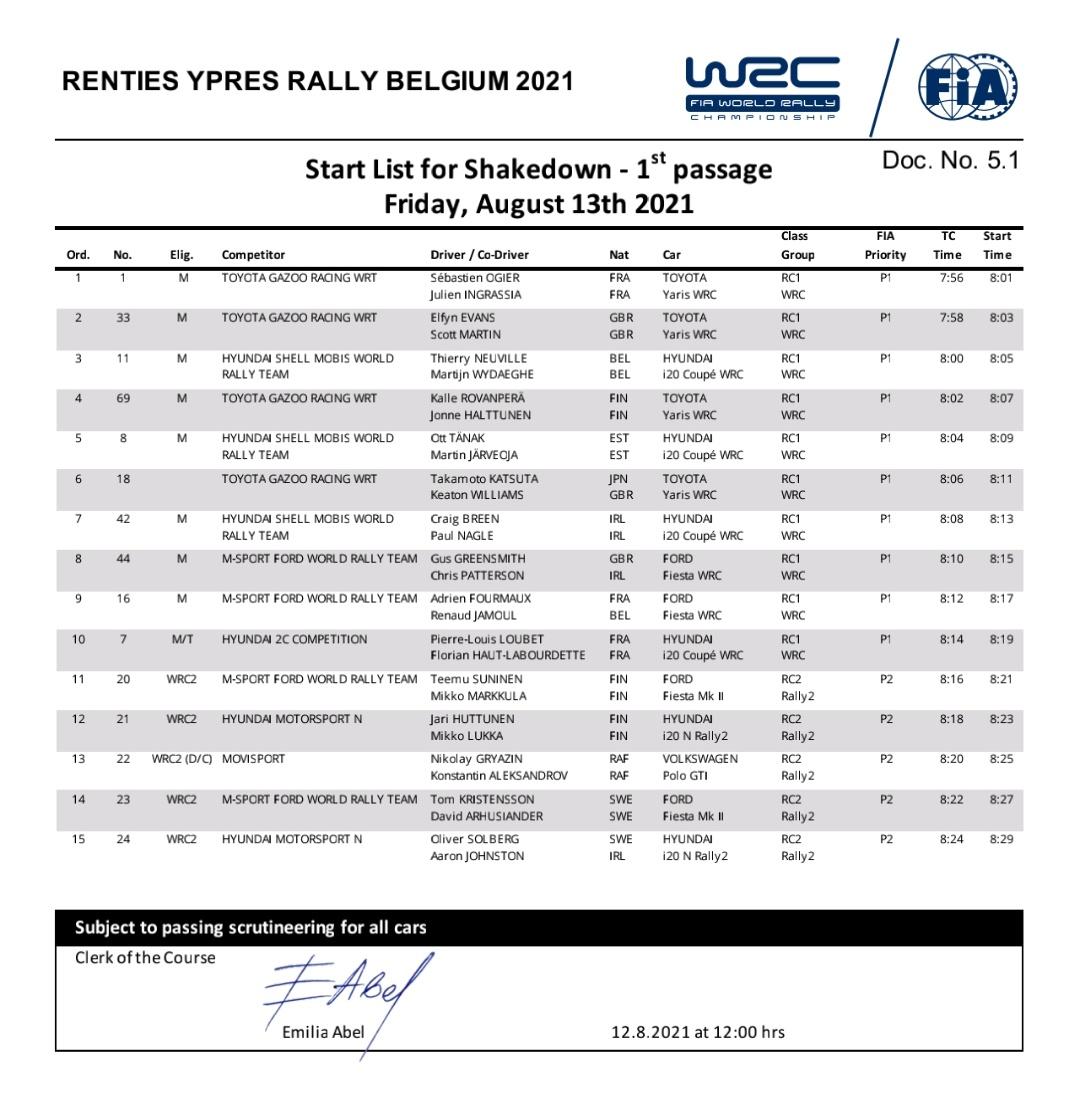 WRC: RENTIES Ypres Rally [13-15 Agosto] E8lP8C1XsAIB3Wn?format=jpg&name=medium