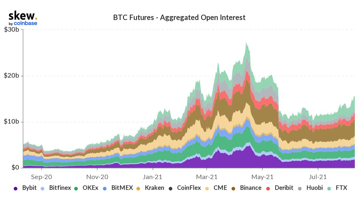 interfaccia commerciale bitcoin 1 bitcoin uguale a