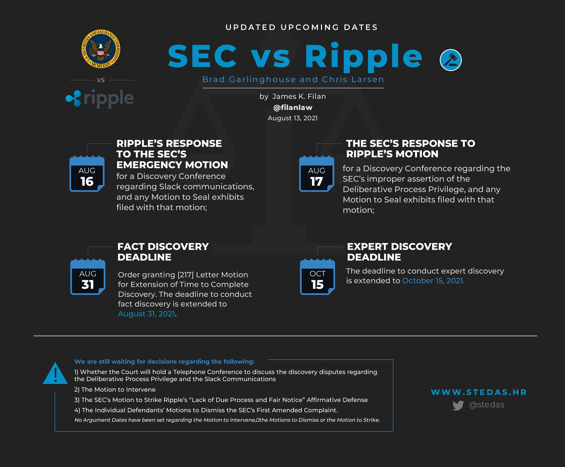 """XRP_Cro on Twitter: """"XRP Lawsuit: SEC vs Ripple Upcoming Due Dates  @FilanLaw… """""""