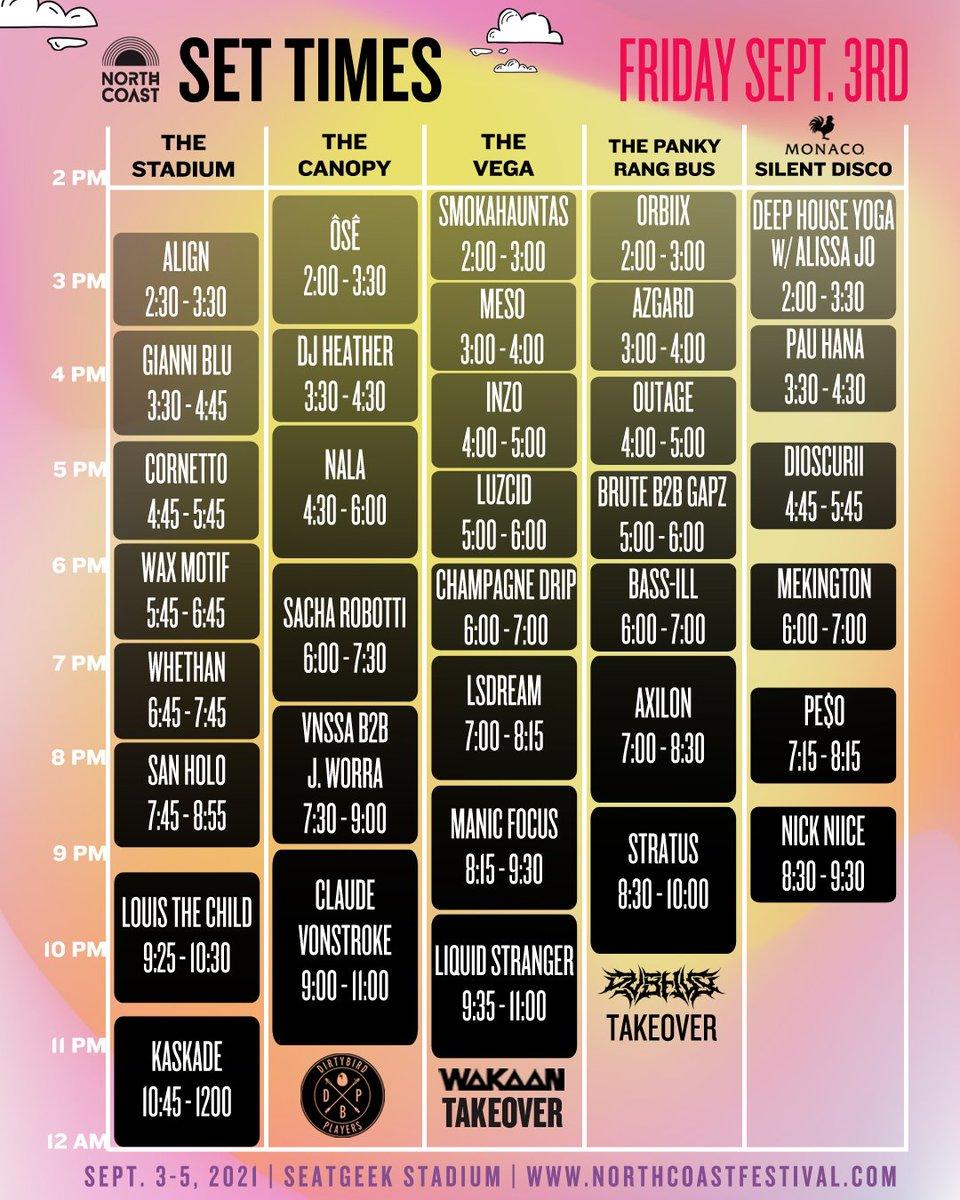 2021 North Coast Music Festival schedule