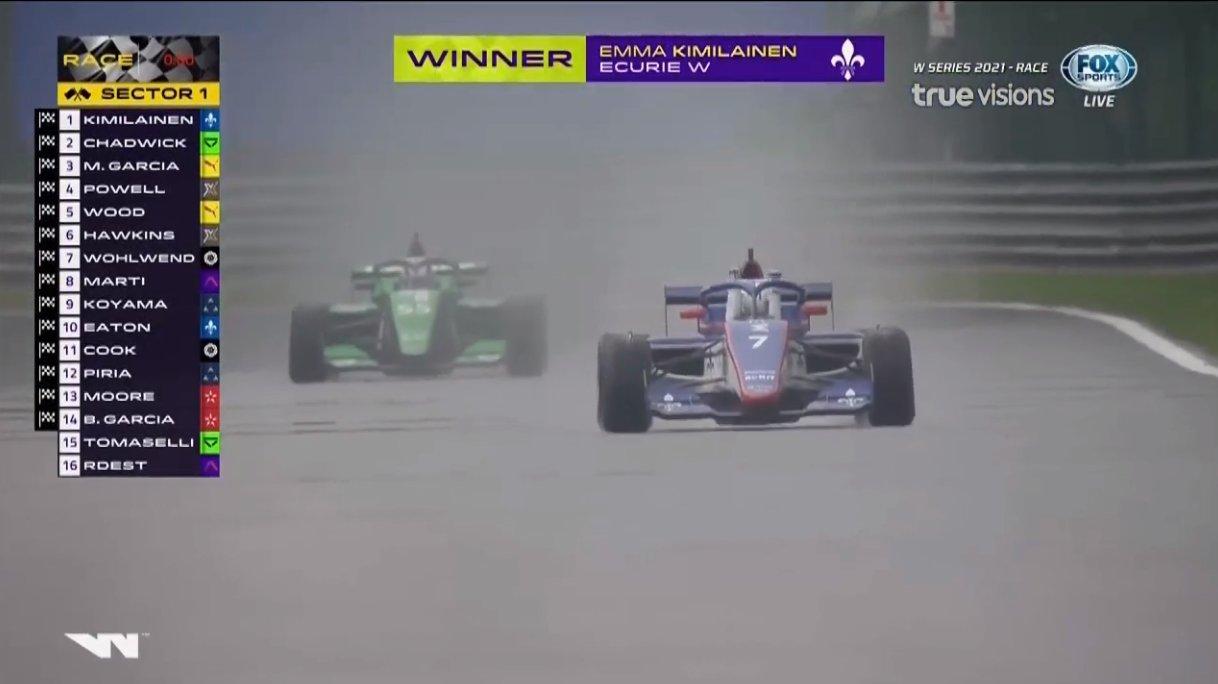 W Series Belgio