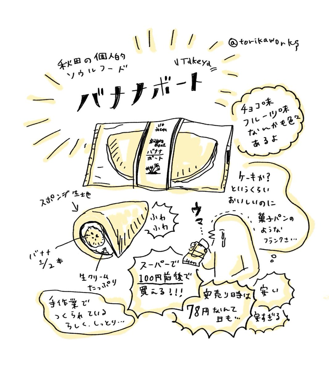 バナナボートって知ってる?秋田県のソウルフードの一つらしい…!
