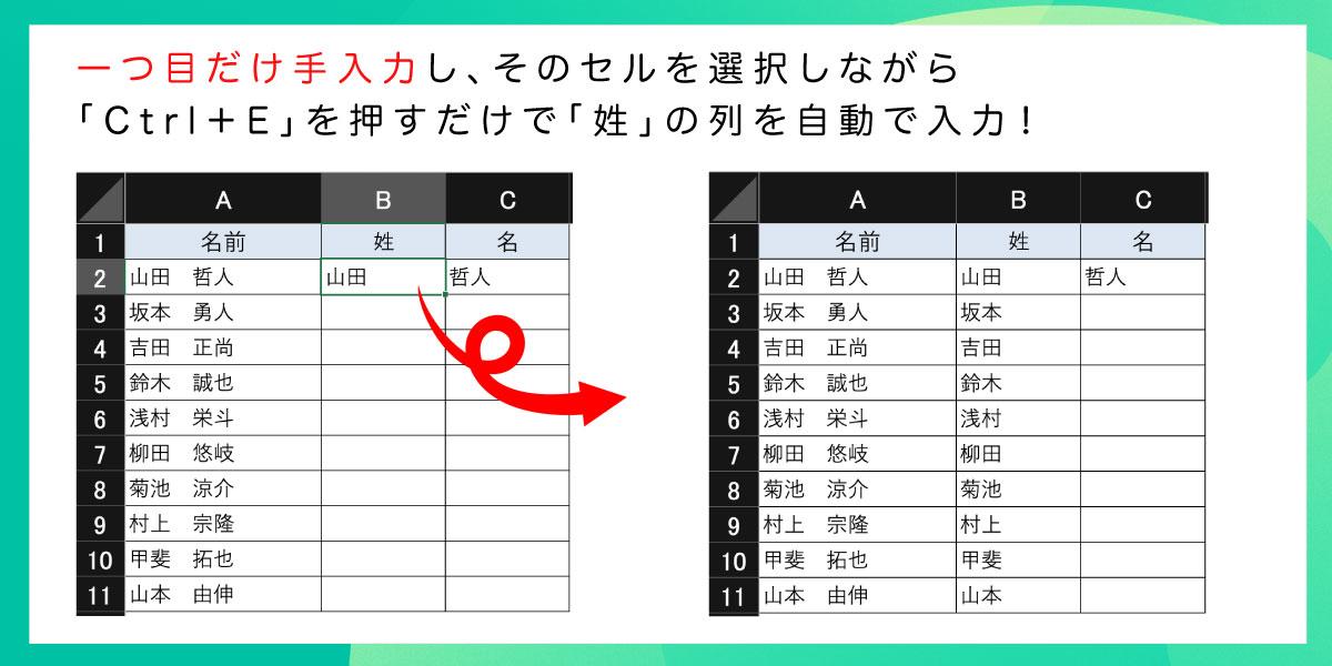 知っておくと便利?Excelの「姓」と「名」を分けたい時に使えるショートカットキー!