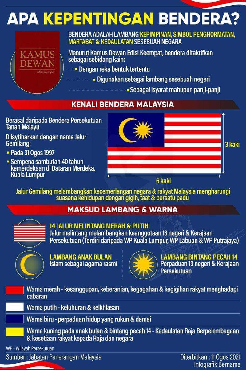 Paling Laju Maksud Warna Dan Lambang Pada Jata Negara Malaysia