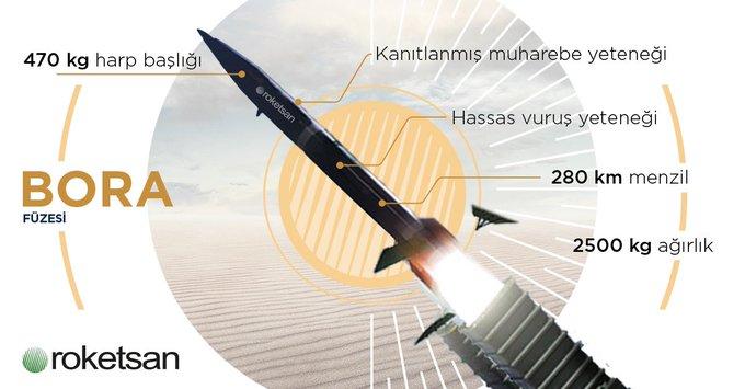 Roketsan التركية تجري إختبار رماية للصاروخ الباليستي BORA تمهيدا لإدخاله للخدمة. E9J2d-eXoAYYdKs?format=jpg&name=small
