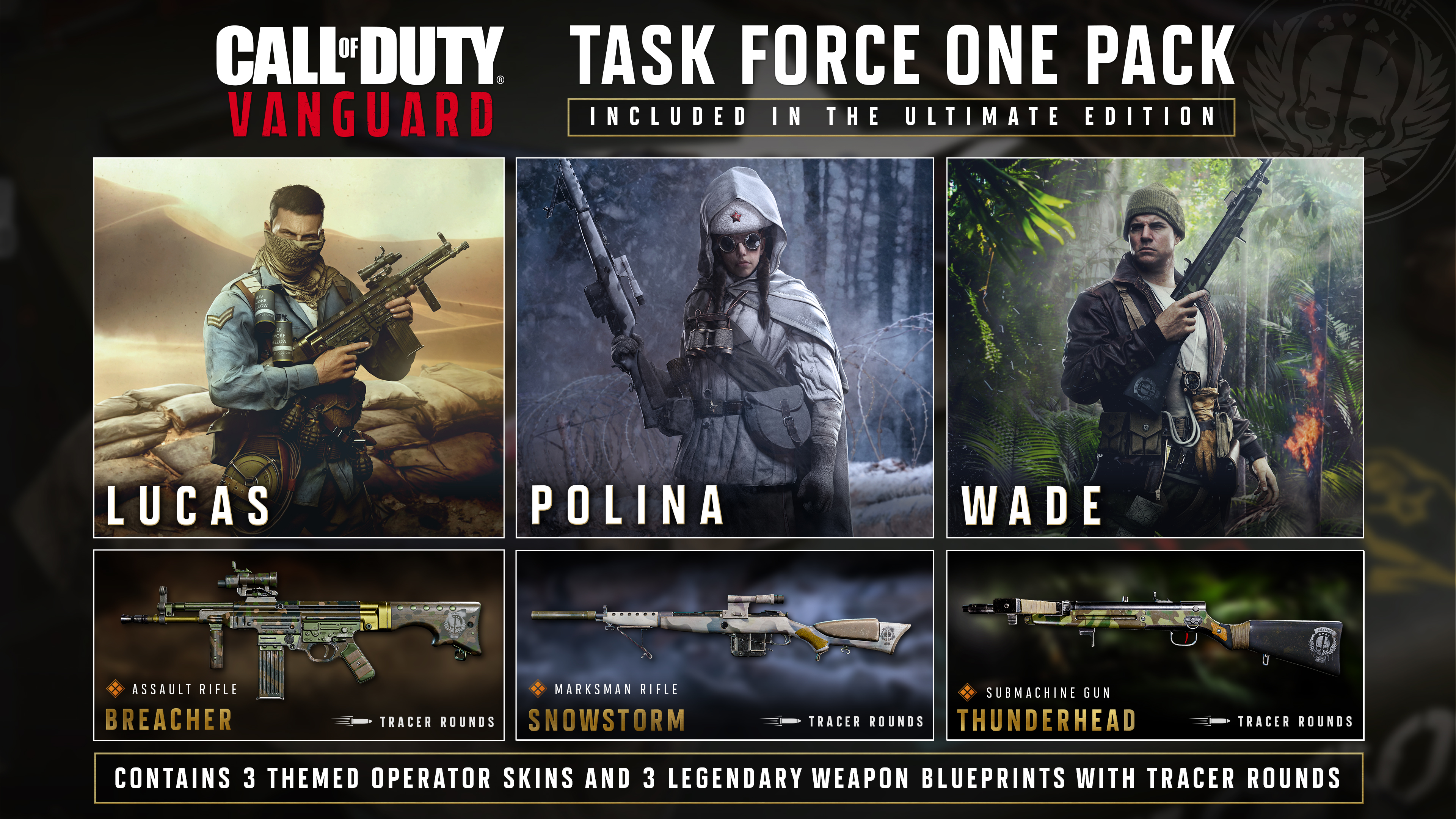 Introducing the Task Force One Pack. Containing 3 operator skins & 3 legendary weapon blueprints with tracer rounds. Available in the #Vanguard Ultimate Edition.