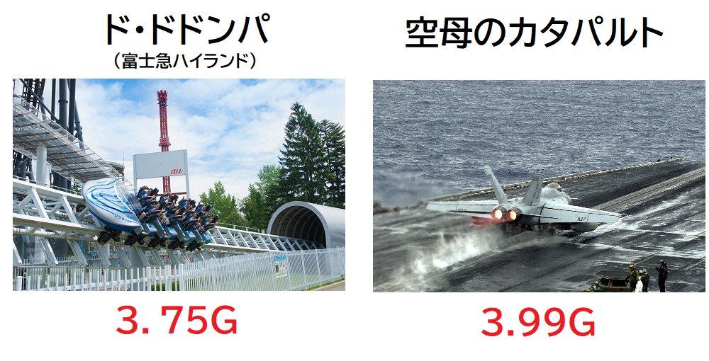 人気アトラクション、ド・ドドンパの加速度は空母のカタパルトと同じくらい!
