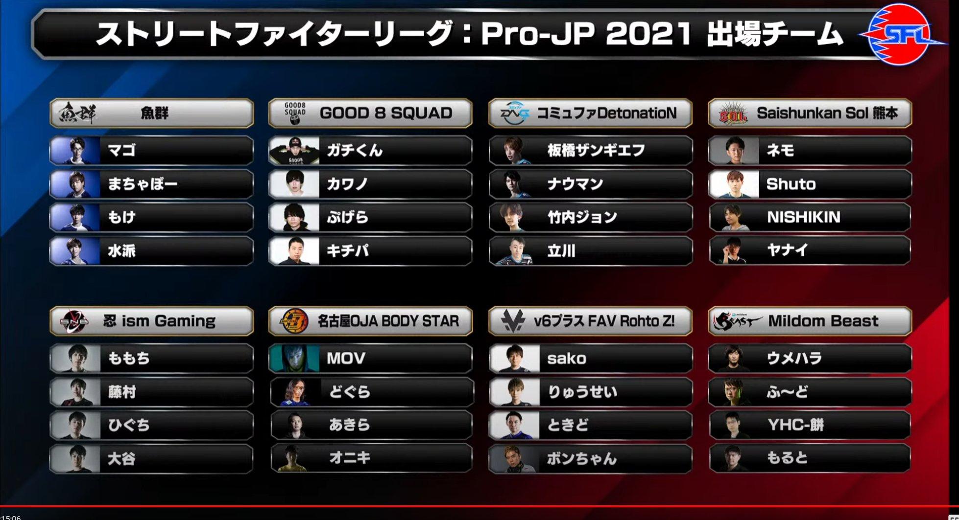 Street Fighter League: Pro-JP 2021 teams