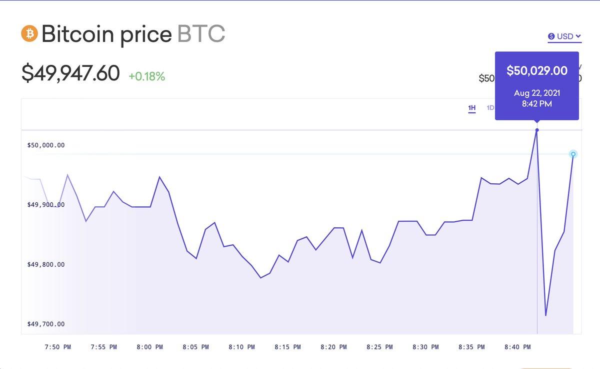 kraken tempo deposito bitcoin