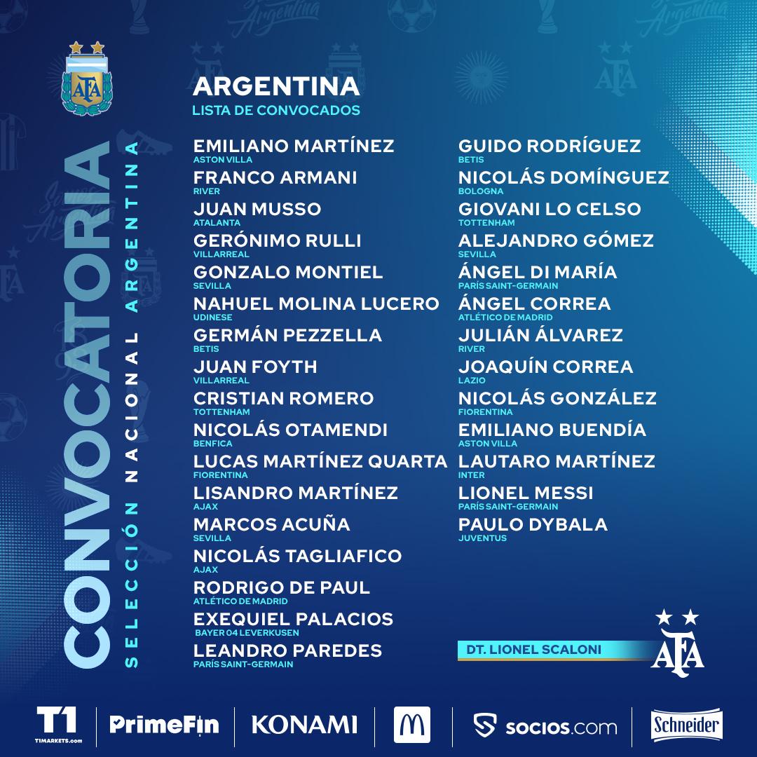 Argentina presentó sus convocados para las eliminatorias de septiembre
