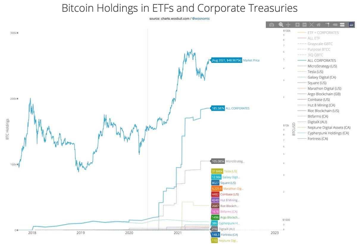bitcoin entrate share bitcoin abbreviazione di trading