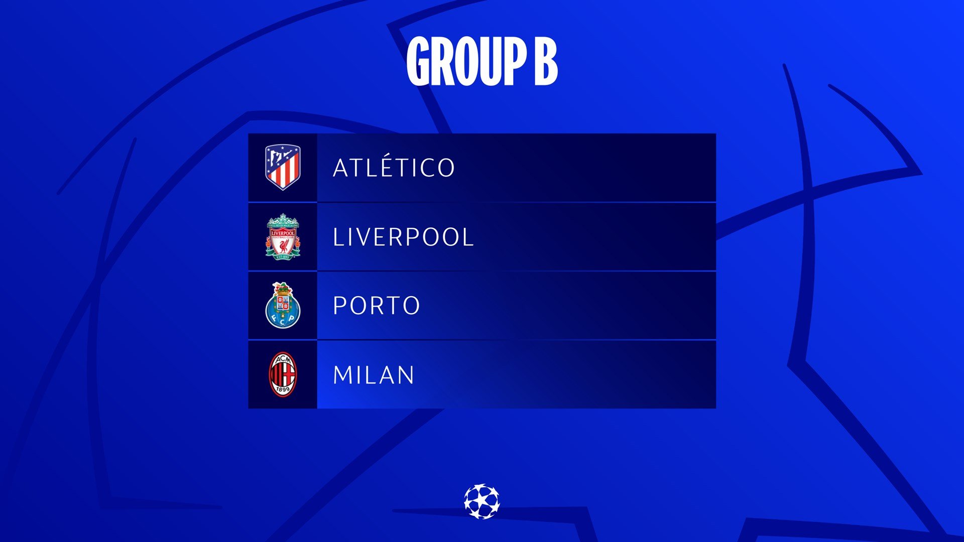 Group A and Group B in Champions League draw 2021/22- Which is the group of death?