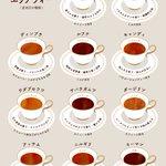 紅茶の種類一覧!オススメの飲み方も載っています!