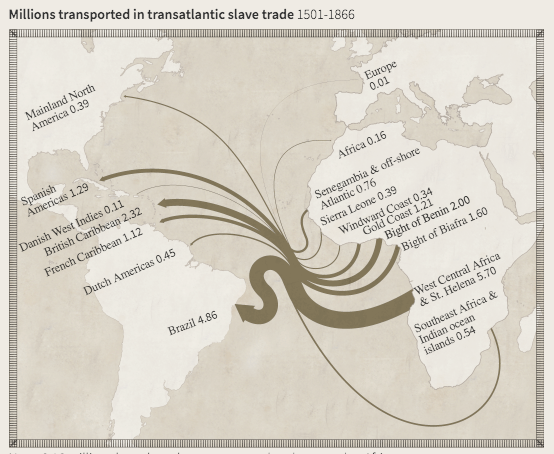 Remembering the slave trade: From 1514 to 1866, more than 12.5 million African captives were forced onto about 40,000 European ships. This month marks 400 years since the first recorded African slaves arrived in North America. graphics.reuters.com/AFRICA-SLAVERY…