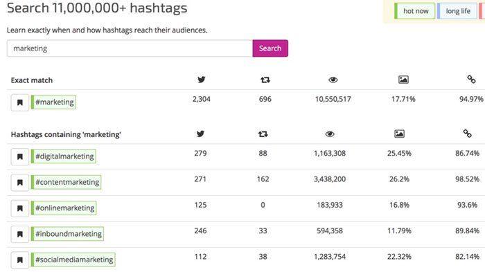 twittermarketing hashtag on Twitter
