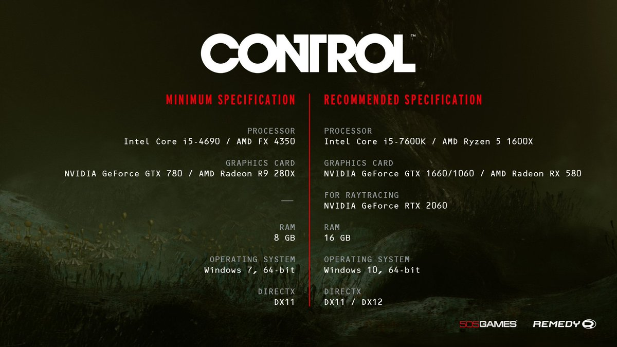 Control on Twitter: