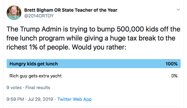 The results of my very first twitter poll ever.