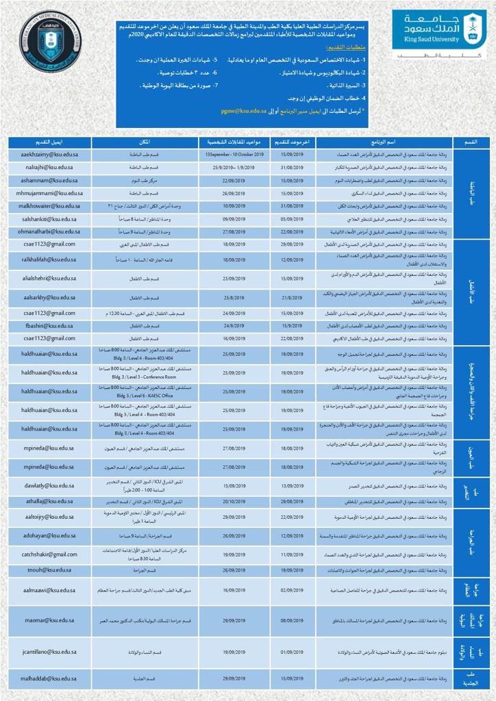 جامعة الملك سعود On Twitter يعلن مركز الدراسات الطبية العليا بكلية الطب والمدينة الطبية بـ جامعة الملك سعود عن فتح باب التقديم ومواعيد المقابلات الشخصية للمتقدمين لبرامج زمالات جامعة الملك سعود للتخصصات الدقيقة للعام
