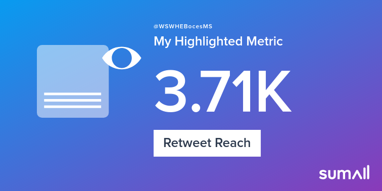 My week on Twitter 🎉: 6 Likes, 2 Retweets, 3.71K Retweet Reach. See yours with sumall.com/performancetwe…