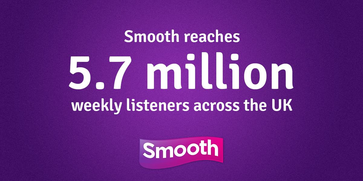 Oh, what a feeling 🎉 This year, an extra 132k of you are tuning into @SmoothRadio to enjoy music from icons like @LionelRichie, @EltonOfficial, @Adele & Whitney Houston 🎶 #RAJAR