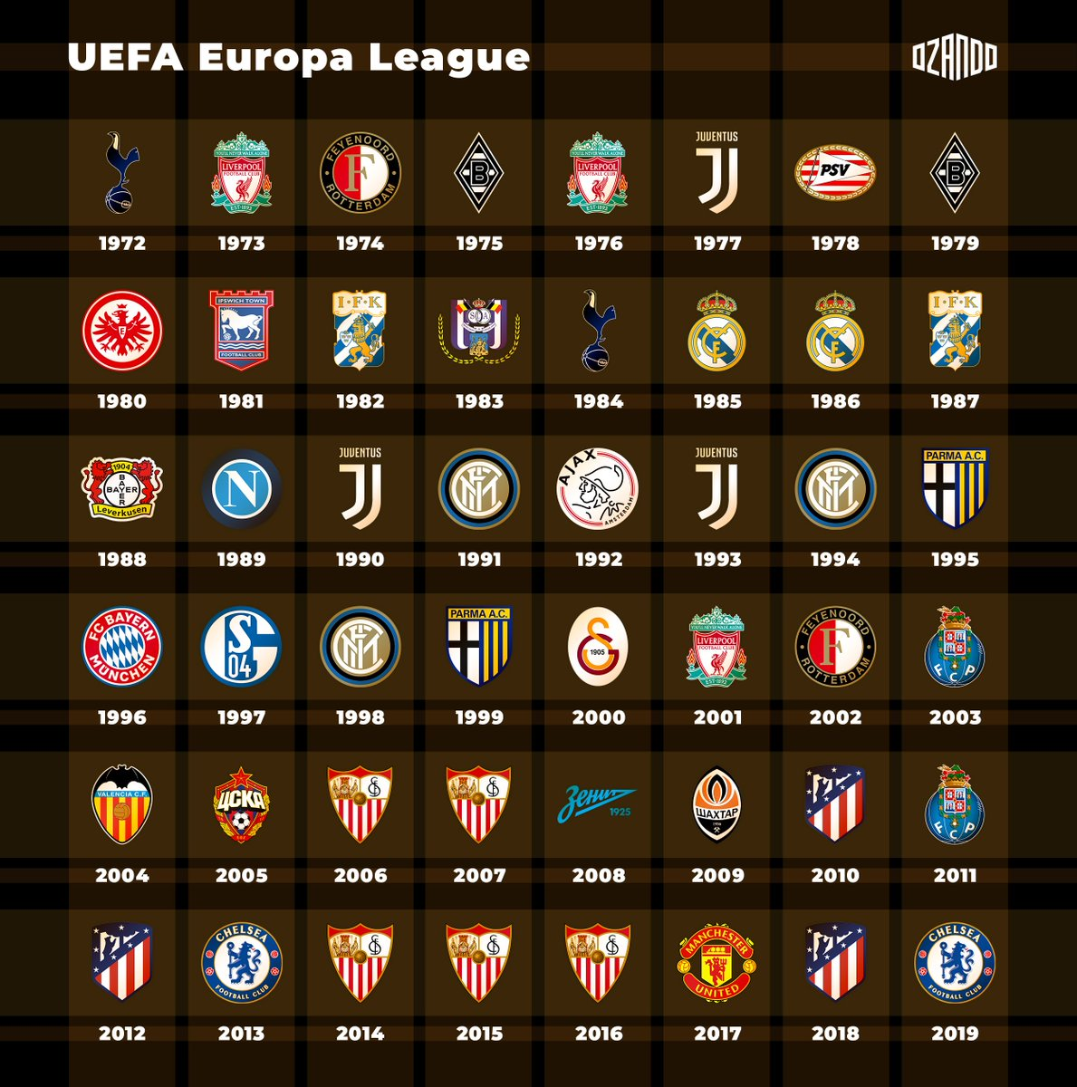 uefa europa league winners off 62 www hidrogrup com tr uefa europa league winners