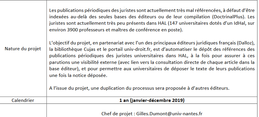 Calendrier Univ Nantes.Droit2hal Hashtag On Twitter