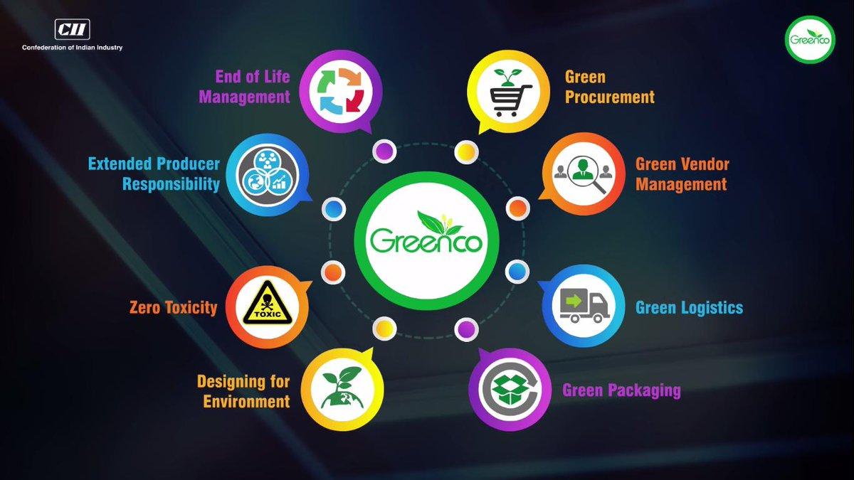 CII GreenCo (@CII_GreenCo) | Twitter